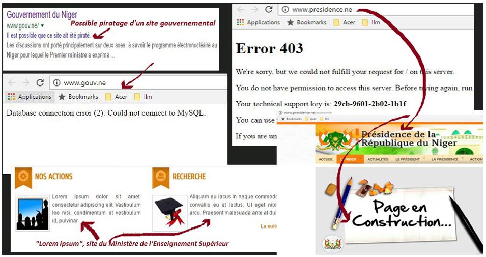 sites web gouvernementaux du Niger