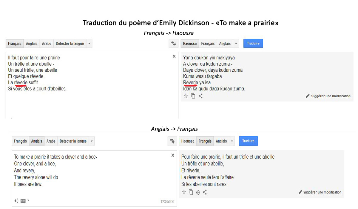 Traduction du poème d'Emily Dickinson